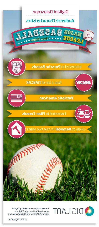 这是最快乐的赛季…棒球赛季!